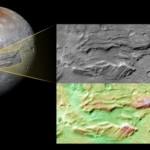 New evidence of a mysterious ocean on Pluto's moon, Charon