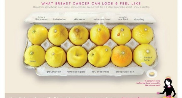 Ladies: This photo of lemons could save your life